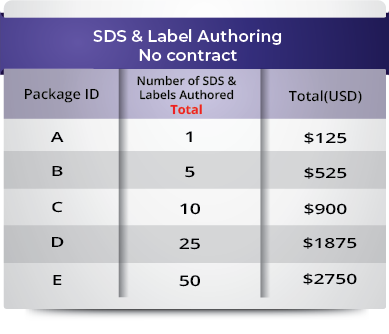 SDS & Label Authoring No Contract
